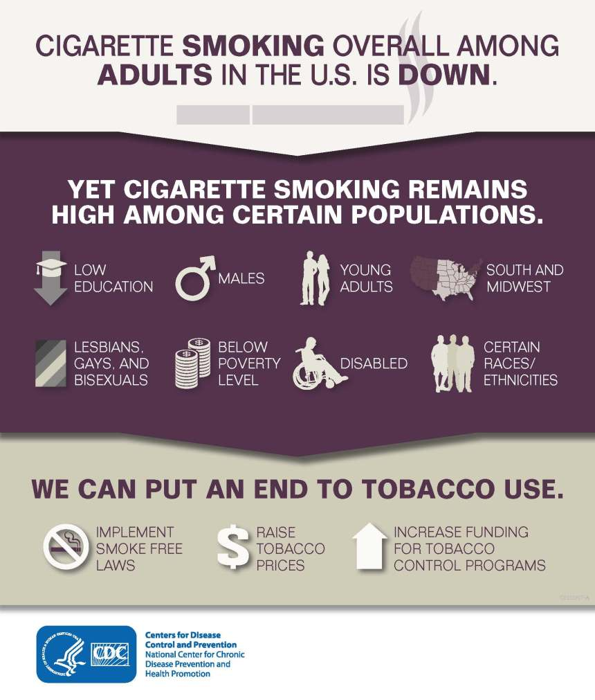 We Can Put an End to Tobacco - CDC 2014