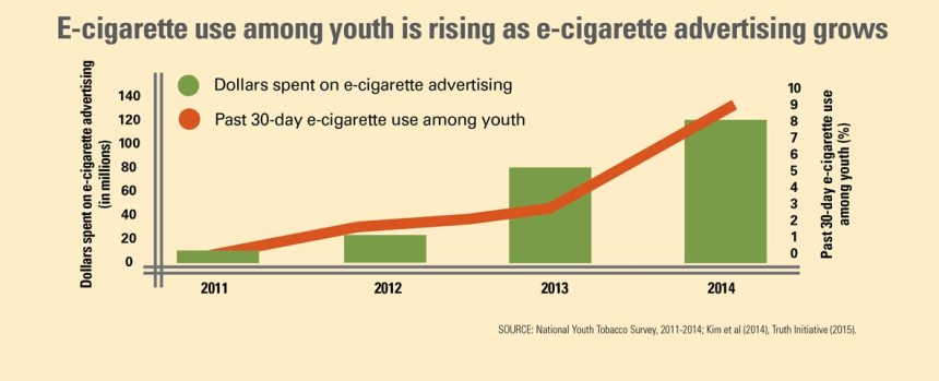 Youth_Advertising_Ecig 2014